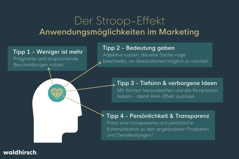 Grafik mit Tipps, wie man den Stroop-Effekt im Marketing nutzen kann