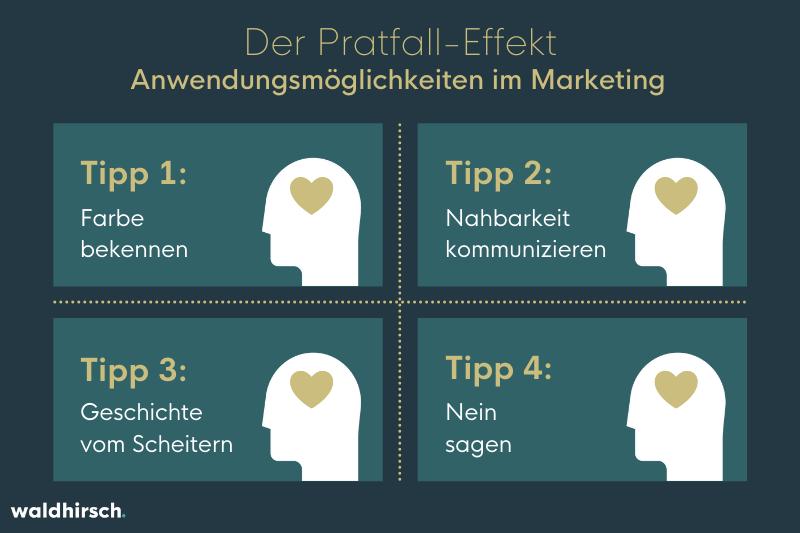 Grafik zu Tipps, wie der Pratfall-Effekt im Marketing genutzt werden kann