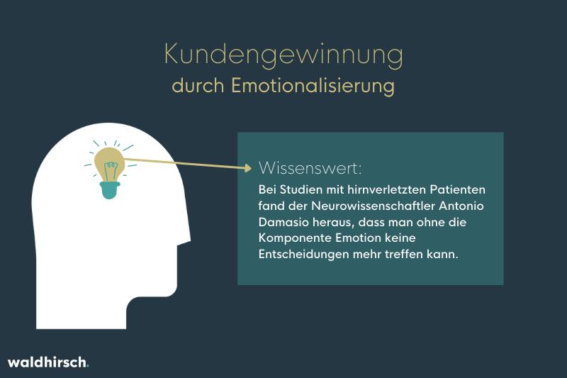 Grafik mit Zitat wissenswertes zur Emotionalisierung