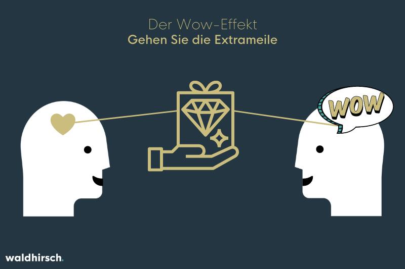 Grafik zum Wow-Effekt und der Extrameile