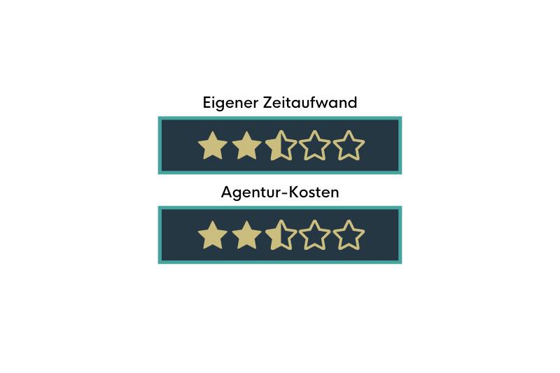 https://waldhirsch.ch/wp-content/uploads/2021/06/agentur-kosten-mentoring.png