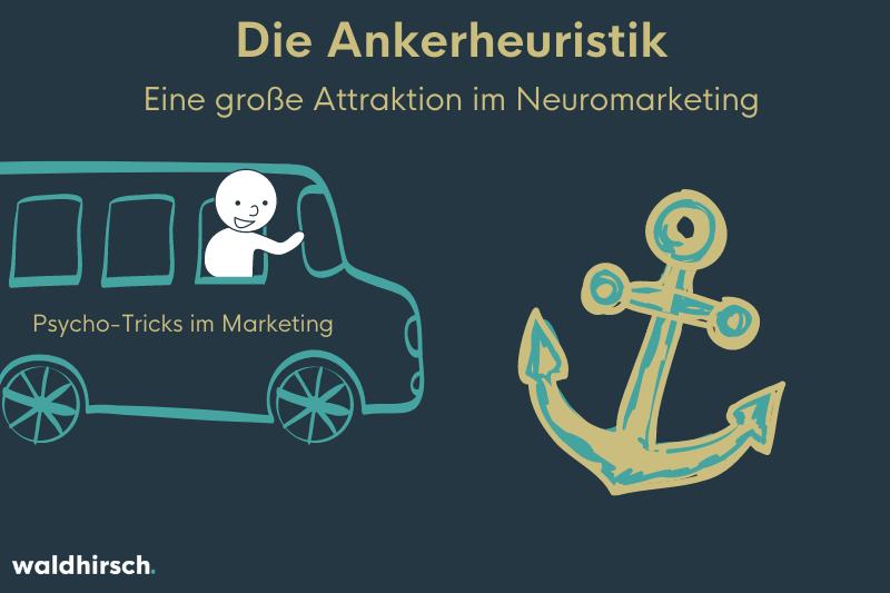 Bild mit Tour-Bus und Anker zum Thema Ankerheuristik
