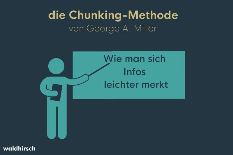 Grafik zur Darstellung von George Miller und der Chunking-Methode