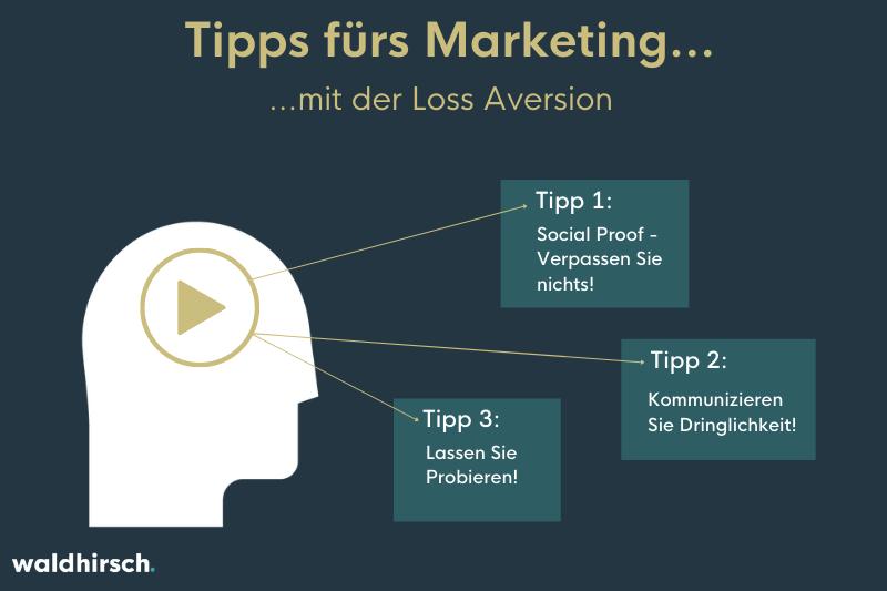 Grafik mit drei Tipps fürs Marketing mit Verlustaversion