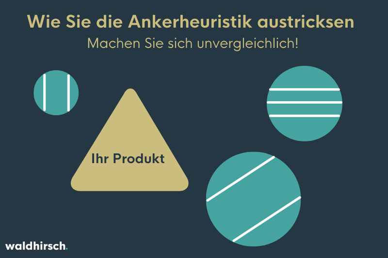 Bild mit drei Bällen und einem Dreieck zur Darstellung von unvergleichlichen Produkten