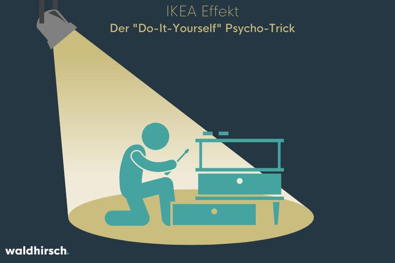 Grafik zum Thema IKEA Effekt