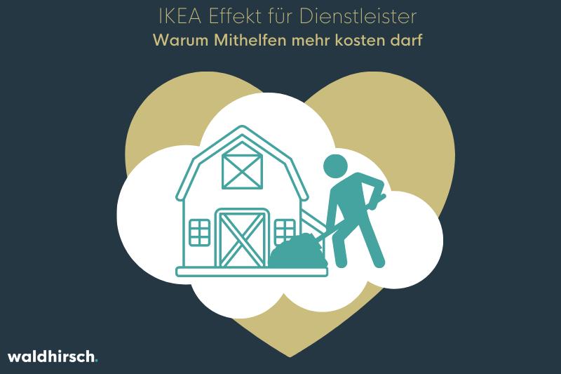 Grafik mit einem Bauernhof und einer Person, die schaufelt: Zur Darstellung vom IKEA Effekt im Dienstleistungssektor