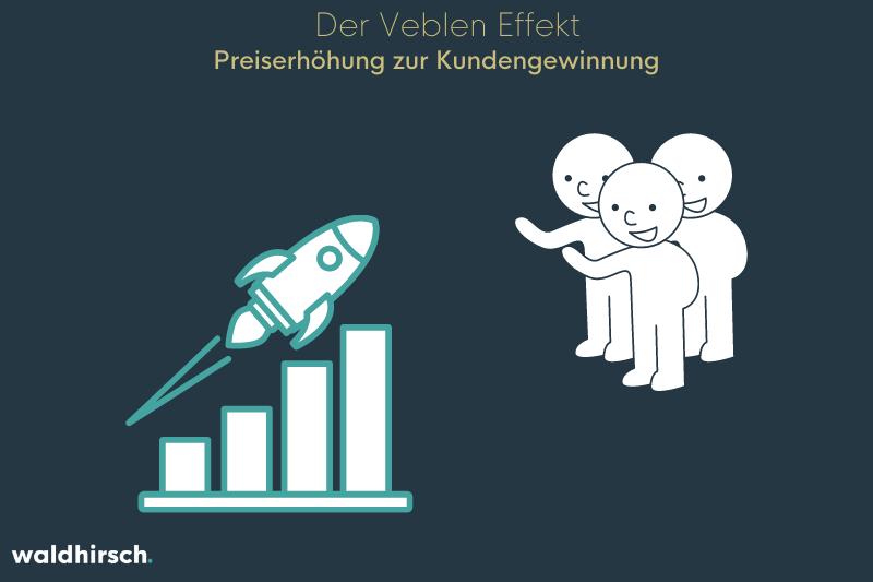 Grafik zur Darstellung vom Veblen-Effekt