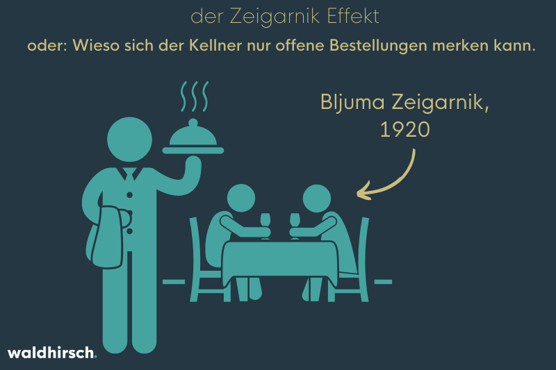 Grafik mit einem Kellner bei einem Candle-light-dinner mit Bljuma Zeigarnik